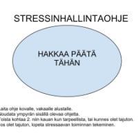 Muutos stressaa